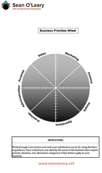 Business Priorities Wheel